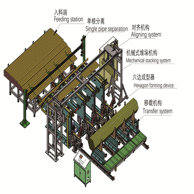 Mechanical steel tube stacking&packing line